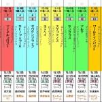 [第54回]MIWAのヘッポコ競馬予想 セントライト記念GⅡ編
