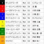 [第281回]MIWAのヘッポコ競馬予想~京都牝馬ステークスGⅢ 編