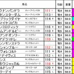[第469回]MIWAのヘッポコ競馬予想~宝塚記念GI編