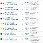 [第551回]MIWAのヘッポコ競馬予想~朝日杯セントライト記念 編