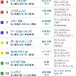 [第641回]MIWAのヘッポコ競馬予想~朝日杯FS 編