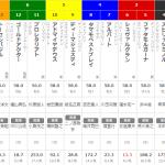 [第1037回]MIWAのへっぽこ競馬予想~天皇賞春~