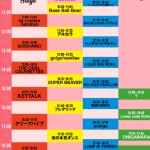 [第1041回]マッキー蒔田さんと一緒に音楽フェスに行こ~!