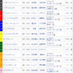 [第1071回]MIWAのへっぽこ競馬予想~安田記念 GI 編