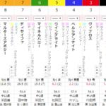 [第1306回]久々やんぞ!!MIWAのへっぽこ競馬予想~中山記念